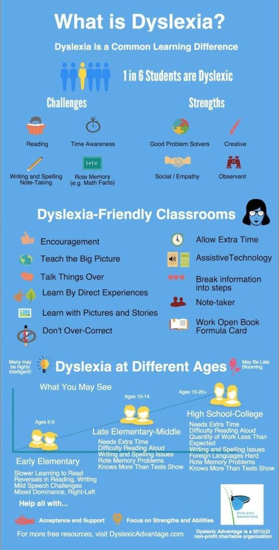 essay on dyslexia I have had many challenges in school because i have dyslexia with my reading and my writing and my teachers that have made it very difficult to handle school work and.